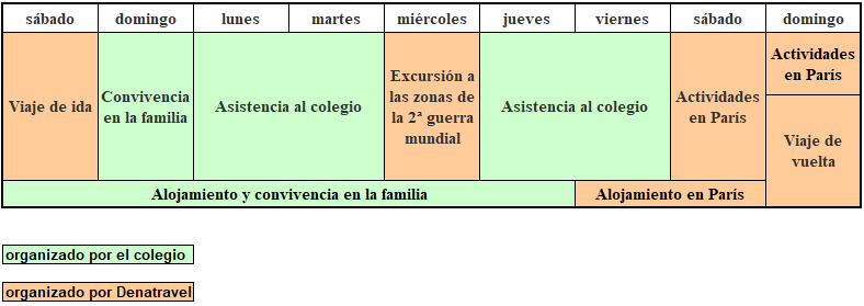 timetable intercambios